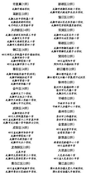 成都市第二届文明校园名单公示